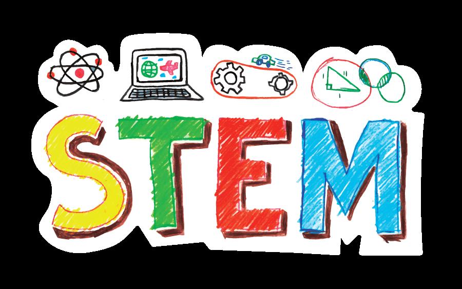 Các ý tưởng cho giáo án dạy học STEM